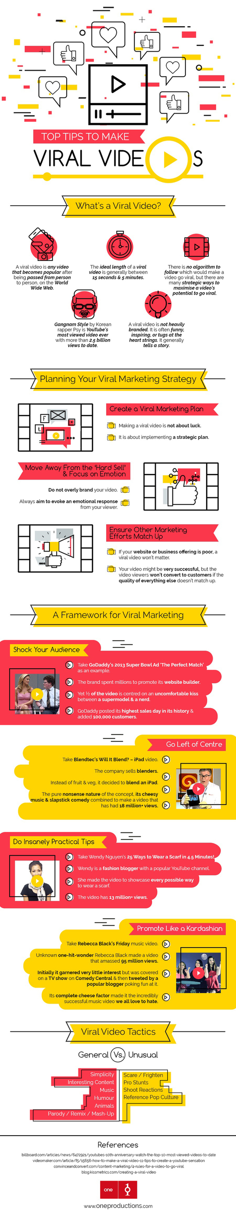 Use Video to Maximize Content Marketing Efforts #Infographic | MarketingHits | Scoop.it