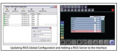 RIOS Interoperable Communications - Simplified Networking : Products :: SyTech Corporation | SyTech Corporation - Video Tutorial | Scoop.it