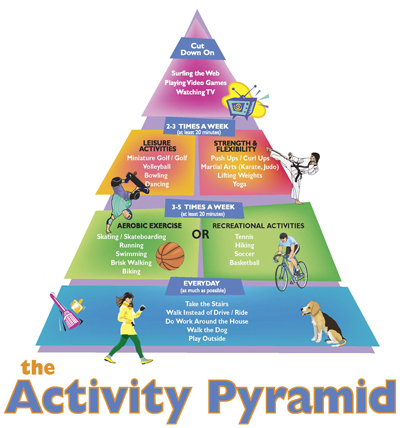 teaching methods in physical education | Classroom | Scoop.it