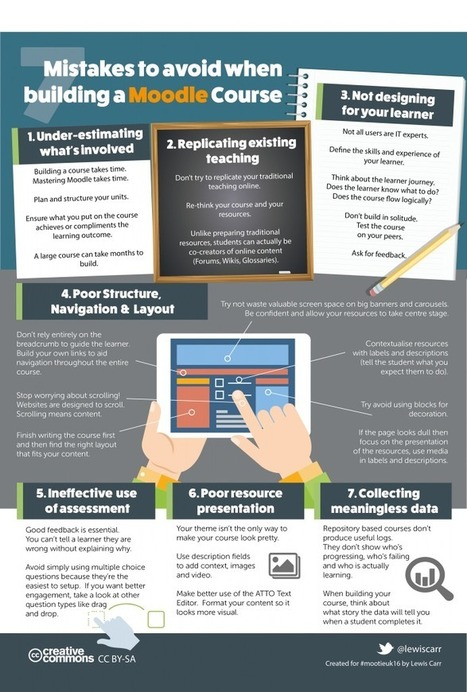 7 mistakes to avoid when building a Moodle course | Blackboard Tips, Tricks and Guides for Higher Education | Scoop.it