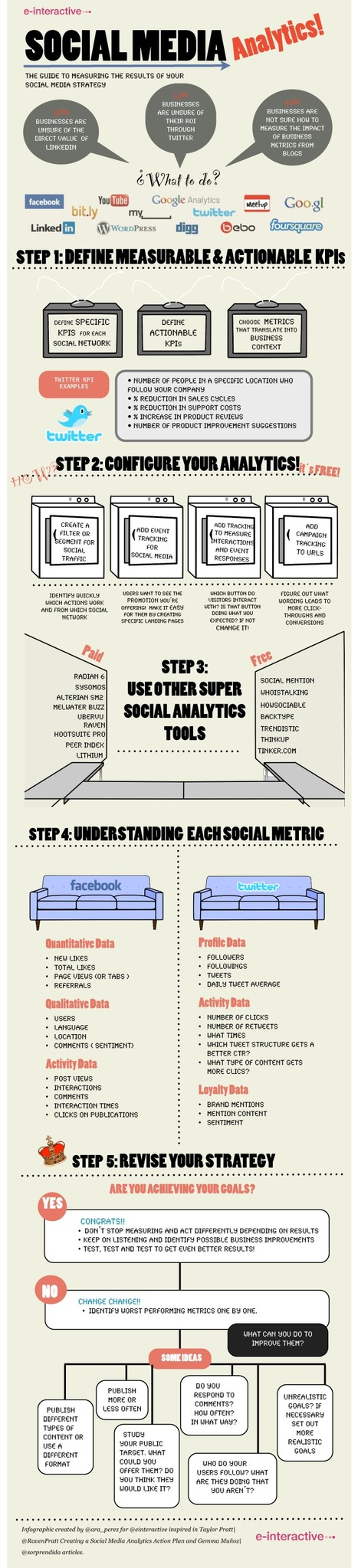 Measure Your Social Media Strategy with this Great Guide [Infographic] | Social Media, Business and Leadership | Scoop.it