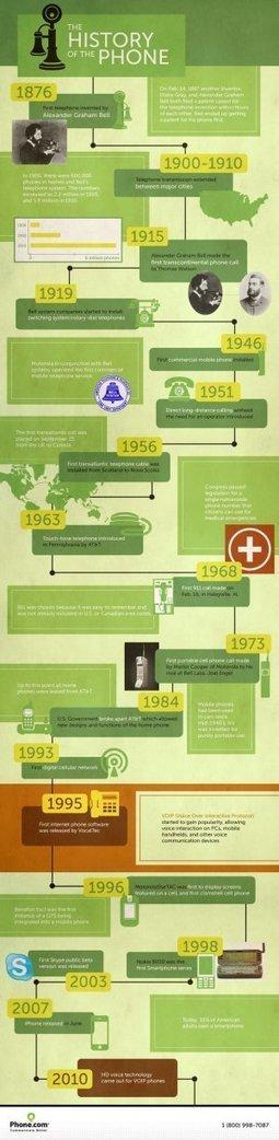 La historia del teléfono #infografia#infographic   Educación a Distancia y TIC   Scoop.it