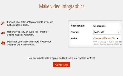 Spritesapp, una herramienta para crear infografías desde la web | AgenciaTAV - Asistencia Virtual | Scoop.it