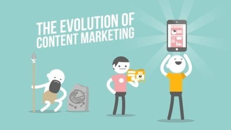 The Evolution of Content Marketing | Inbound Marketing Update | Scoop.it