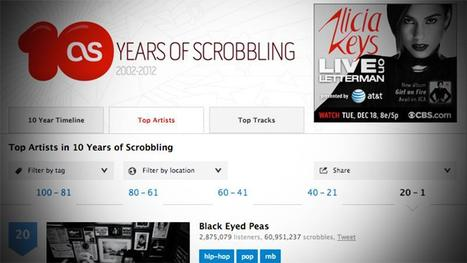 Why Last.fm's Scrobbling Technology Is A Better Metric Than The Pop Charts   Radio 2.0 (En & Fr)   Scoop.it