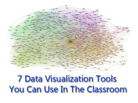 7 Data Visualization Tools You Can Use In The Classroom | Data Visualization Scientist | Scoop.it