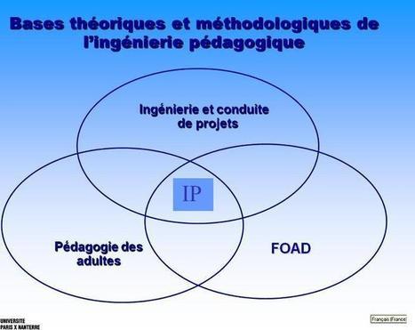Ingénierie pédagogique vue par un étudiant | Apprenance | Scoop.it