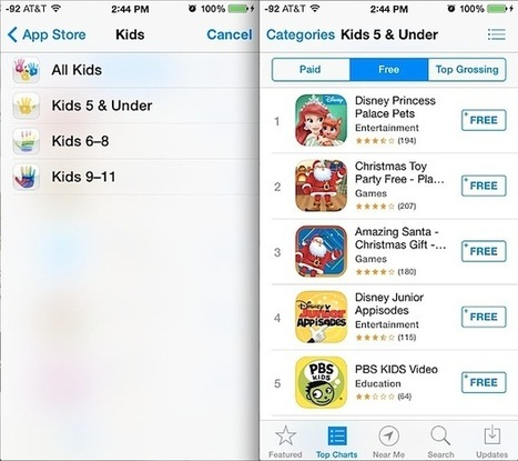 Find Kids Apps in the iOS App Store the Easy Way with Age Sorting - OSXDaily | Does your child have problems distinguishing b's and d's ? | Scoop.it