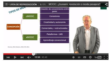 Aplicaciones educativas en entornos virtuales: ¿Qué será de los MOOC en 2015? | Managing Technology and Talent for Learning & Innovation | Scoop.it