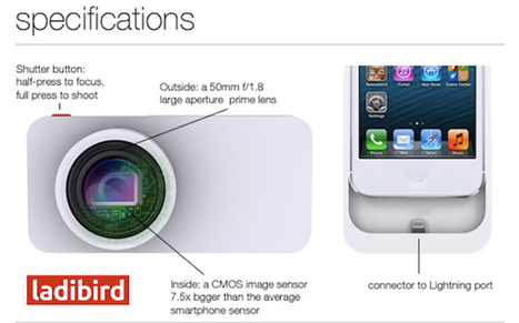 Ladibird 50mm f/1.8: The Ultimate iPhone Camera/Accessory? | SLR Lounge | photography in a digital world | Scoop.it