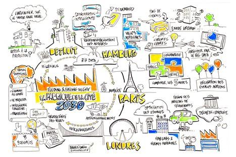 Vers un nouveau rôle des collectivités locales dans la logistique urbaine ? | Urbanisme et Aménagement | Scoop.it
