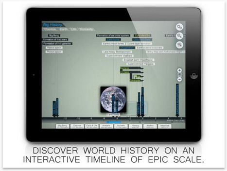 A Free Timeline History App for Teachers and Students | iEduc | Scoop.it