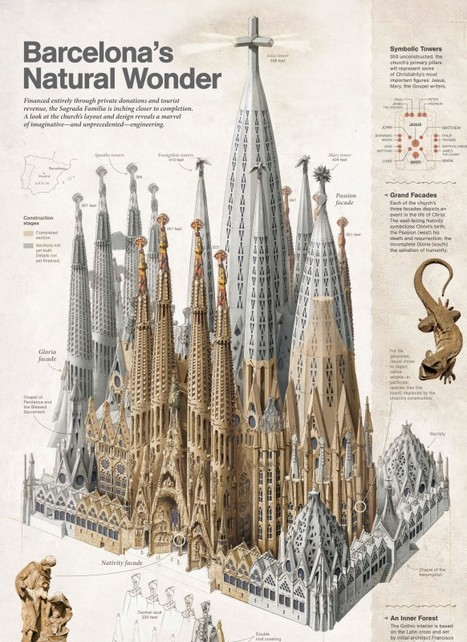 Gaudí's Sagrada Família To Be Completed in 2026 or 2028, Maybe | Architecture | Scoop.it