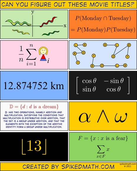 Spiked Math - Math Comic | All Geeks | Scoop.it