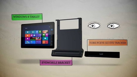 Tobii EyeMobile - Control Windows 8 Pro tablets using only your eyes| HANDS FREE! | #ALS AWARENESS #LouGehrigsDisease #PARKINSONS | Scoop.it
