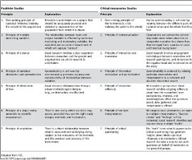 PLoS Medicine: Why Do Evaluations of eHealth Programs Fail? An Alternative Set of Guiding Principles | Salud Publica | Scoop.it