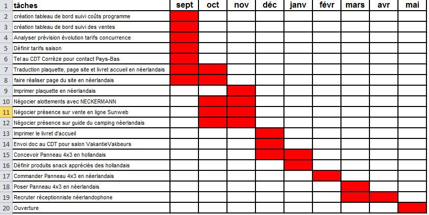 Des ressources d 39 apprentissage de la gestion de - Retro planning gratuit ...