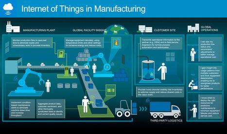 Internet of Things (IoT) in Manufacturing Market worth 13.49 Billion USD by 2020   Efficacité énergétique pour l'industrie   Scoop.it