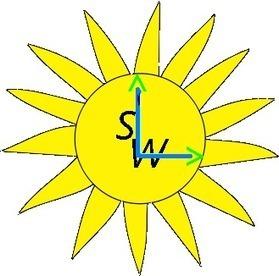Mini entreprise Solar Watch Collège des Roseaux | Mini entreprise collège des roseaux | Scoop.it