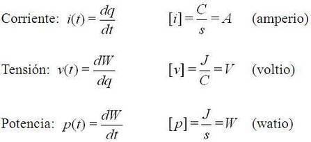 Magnitudes Eléctricas Fundamentales. Componentes Básicos. | Circuitos eléctricos I | Scoop.it