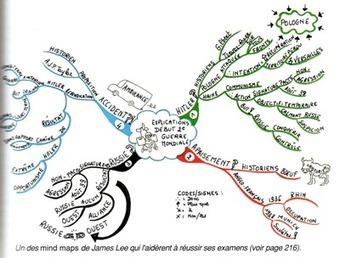 Introduction au mind map | Toile Filante | François MAGNAN  Formateur Consultant et Documentaliste | Scoop.it