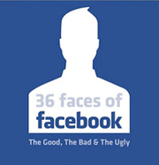 Facebook Psychology: The 36 Faces Of Facebook Fans [Slideshow] | Facebook Marketing | Scoop.it