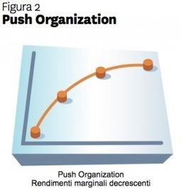 Social Business Forum 2012 e preview del Social Business Manifesto | Dall'Enterprise 2.0 al 3.0 | Scoop.it
