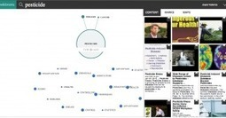 WikiBrains for crowd-sourced brainstorming and discovery | Convincing Examples of Moocs | Scoop.it