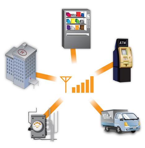 Säkerhetsfrågor när det gäller M2M och IoT   Mobila Tjänster   Scoop.it