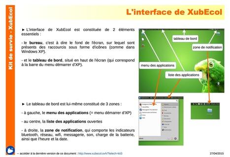 XubEcol : une distribution Linux pour les écoles   Ressources Ecole   Scoop.it