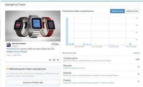 Twitter lancia la nuova dasboard con le statistiche dettagliate - HDblog (Blog) | Scoop Social Network | Scoop.it