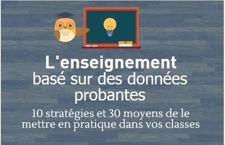 L'enseignement basé sur des données probantes : 10 stratégies et 30 moyens de le mettre en pratique dans vos classes | Éducation, TICE, culture libre | Scoop.it