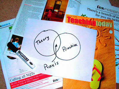 Learning with 'e's: Praxis makes perfect | APRENDIZAJE | Scoop.it