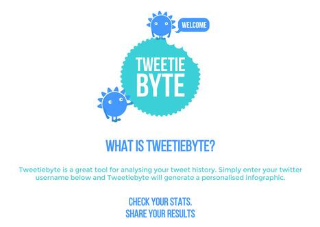 Tweetiebyte. Creer une infographie avec vos chiffres Twitter | Formation Réseaux Sociaux | Scoop.it