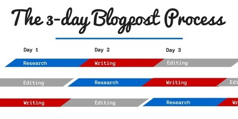 How to Manage Your Content Marketing in 30 Minutes a Day | The Monday Marketing Club | Scoop.it