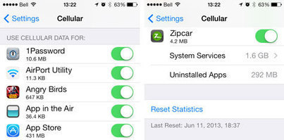 iOS 7: Monitoring and Controlling Cellular Data Use   ipad@work   Scoop.it