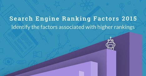 Ranking Factors Expert Survey | market research topics | Scoop.it