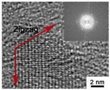 Graphene quantum dots: The next big small thing | Quantum Dots | Scoop.it
