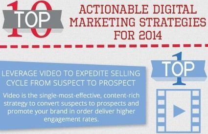 Infographic: The top 10 digital marketing strategies for 2014 | Art Entrepreneurs | Scoop.it