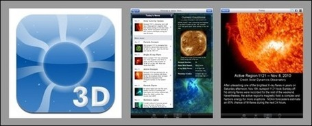 45 Outstanding iPad Apps for Science Learning | Each One Teach One, Each One Reach One | Scoop.it