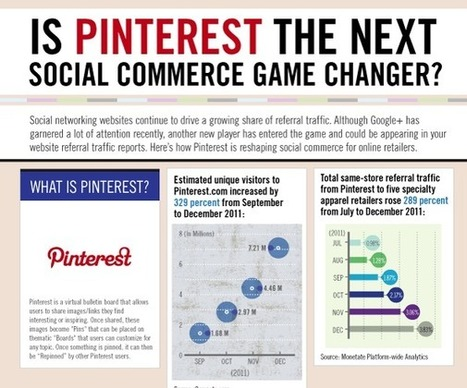 Is Pinterest the Next Social Commerce Game Changer? | Monetate | Facebook best practice | Scoop.it