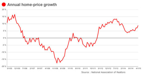 Existing-home sales fall as prices race higher   Business News & Finance   Scoop.it