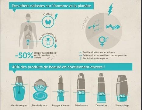 Les produits de beauté, facteurs d'infertilité et de cancers - RTL.fr | Entretien du cheveu Afro | Scoop.it