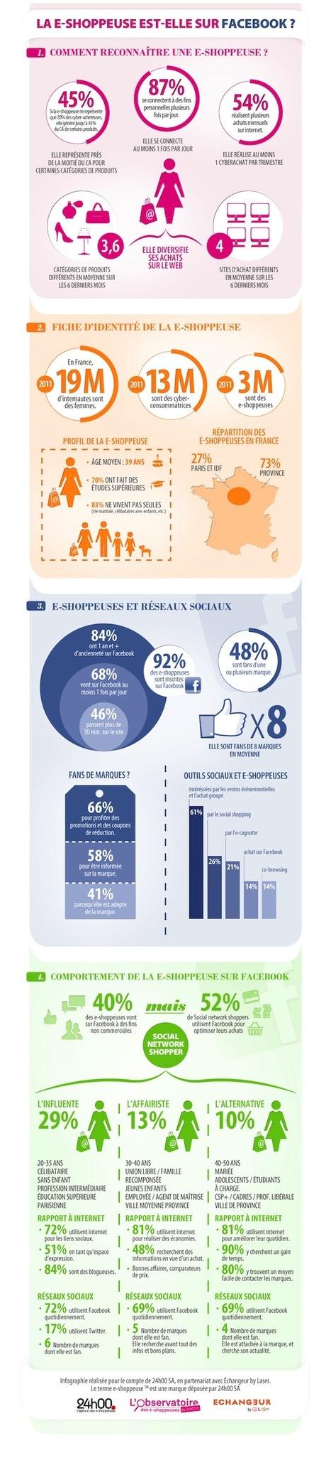 [Infographie] Portrait robot d'une e-shoppeuse sur Facebook   E-commerce & ventes privées   Scoop.it