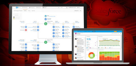 Salesforce Launches Sales Cloud with B2B Marketing Automation | Cloud Central | Scoop.it