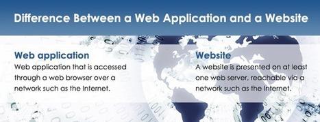 Responsive Websites   Mobile App & Web Design Ludhiana   Web designing in Ludhiana   Scoop.it