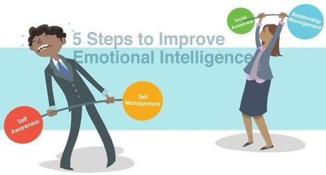 Five Steps to Develop Emotional Intelligence | Mindfulness Meditation, Empathy and Emotional Intelligence | Scoop.it