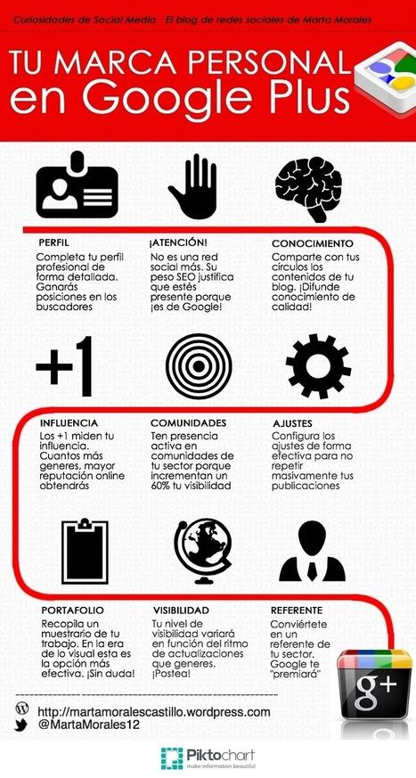 Por qué incluir Google Plus en tu estrategia de marca personal | Orientacion profesional | Scoop.it