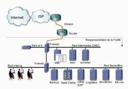 Características de las redes | Redes de computadoras | Scoop.it