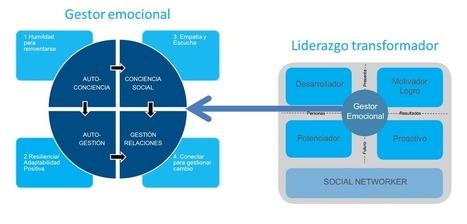 La dimensión emocional del cambio: 4 claves para líderes innovadores | Recursos didácticos y materiales para la formación del profesorado. Servicio de Innovación y Formación del Profesorado | Scoop.it